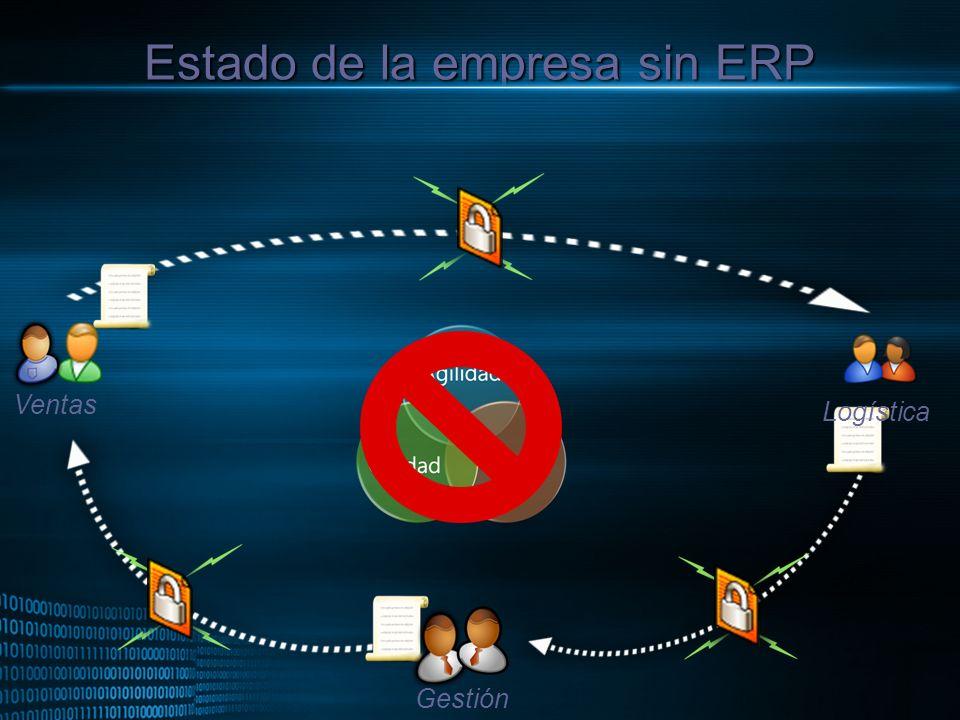 Estado de la empresa sin ERP