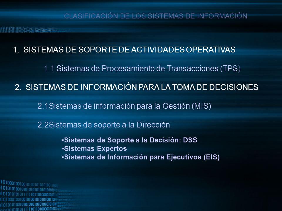 SISTEMAS DE SOPORTE DE ACTIVIDADES OPERATIVAS