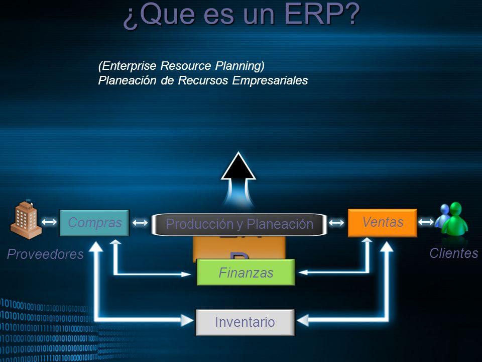 ERP ¿Que es un ERP Compras Ventas Producción y Planeación Proveedores