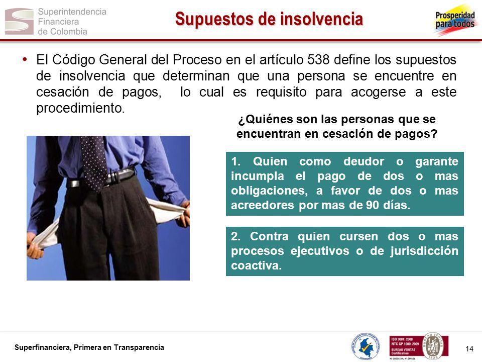 Supuestos de insolvencia