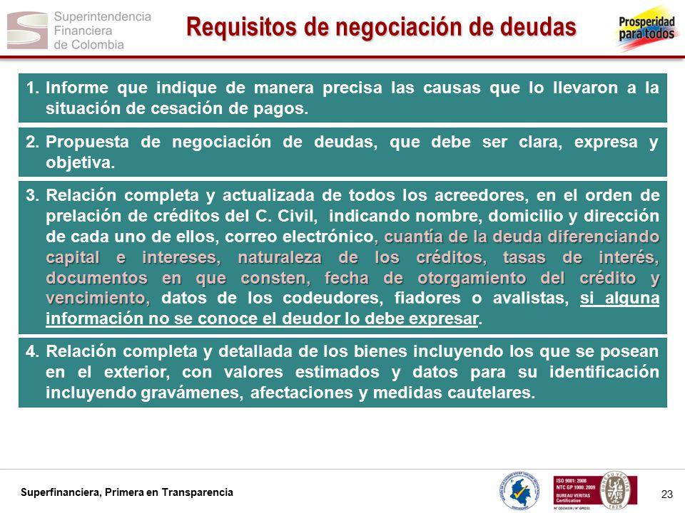 Requisitos de negociación de deudas