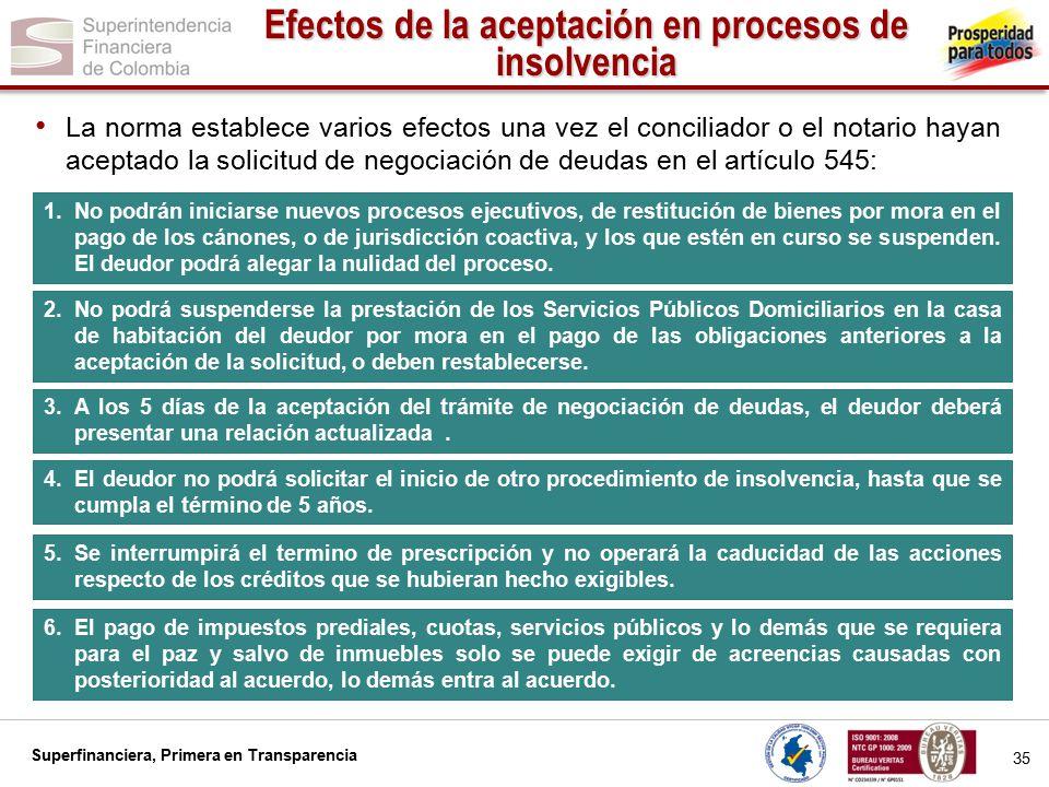 Efectos de la aceptación en procesos de