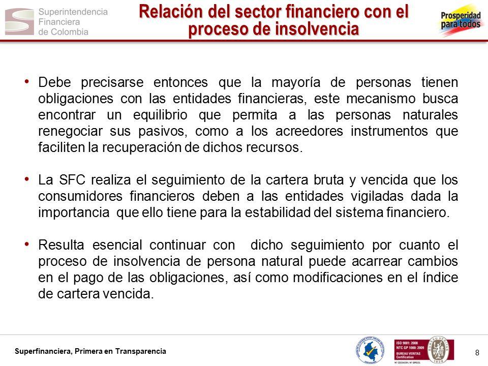 Relación del sector financiero con el proceso de insolvencia