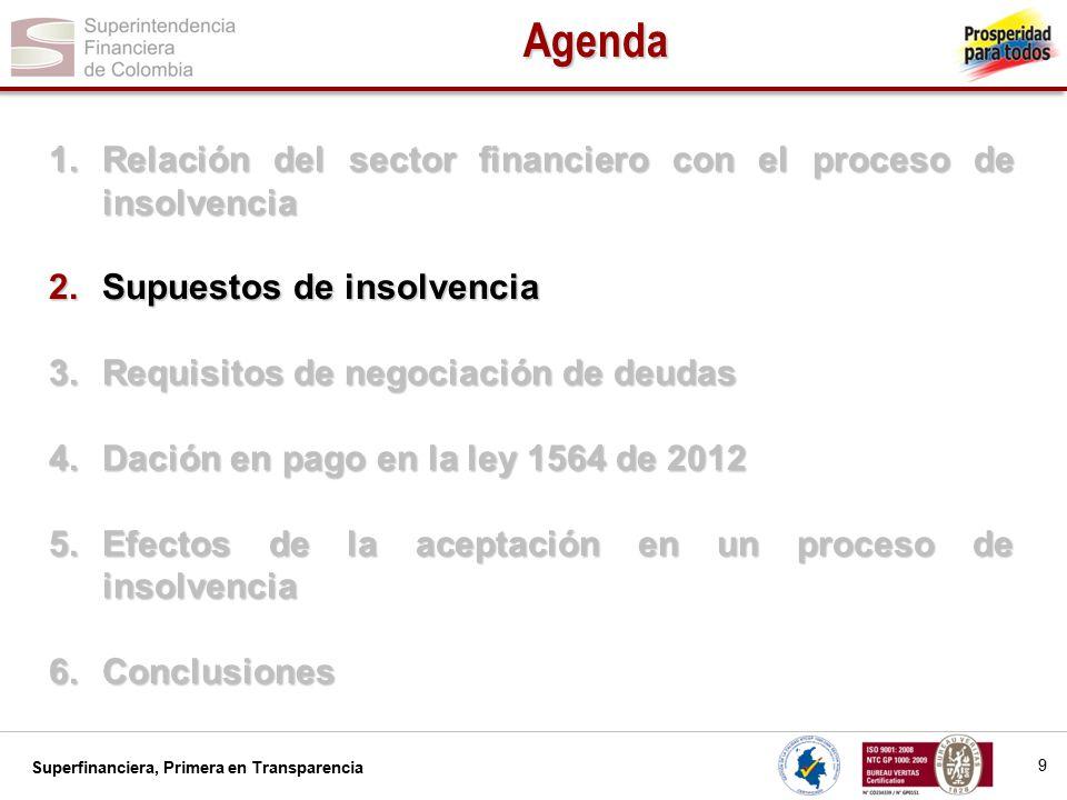 Agenda Relación del sector financiero con el proceso de insolvencia