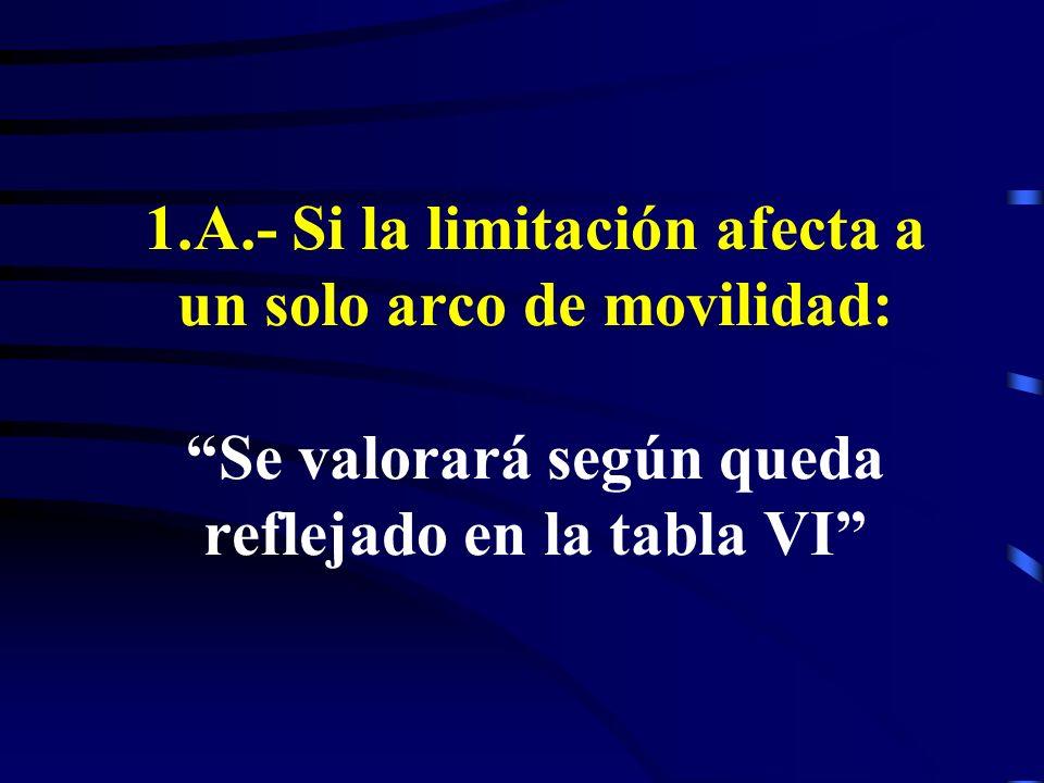 1.A.- Si la limitación afecta a un solo arco de movilidad: Se valorará según queda reflejado en la tabla VI