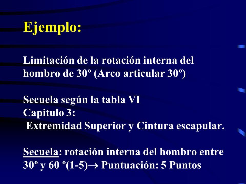 Ejemplo: Limitación de la rotación interna del hombro de 30º (Arco articular 30º) Secuela según la tabla VI Capitulo 3: Extremidad Superior y Cintura escapular.