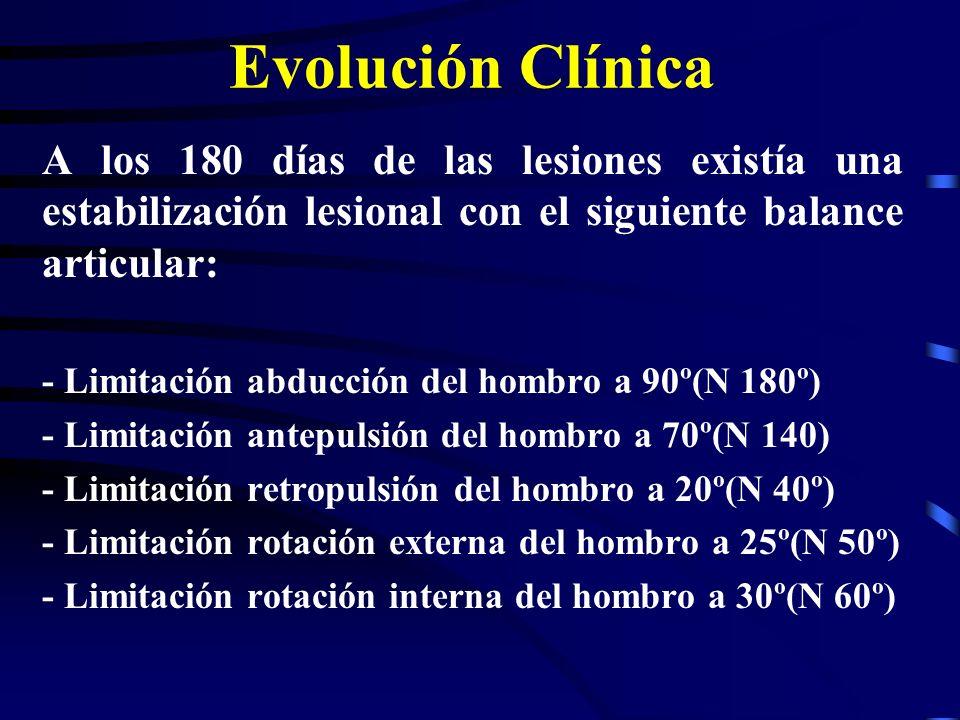 Evolución Clínica A los 180 días de las lesiones existía una estabilización lesional con el siguiente balance articular: