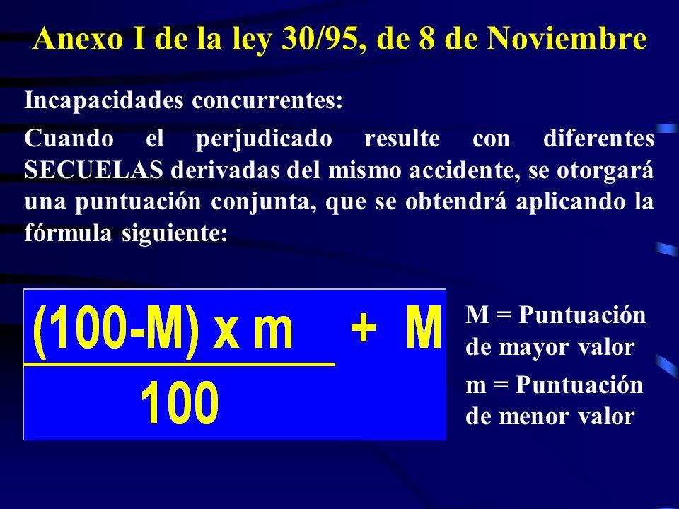 Anexo I de la ley 30/95, de 8 de Noviembre
