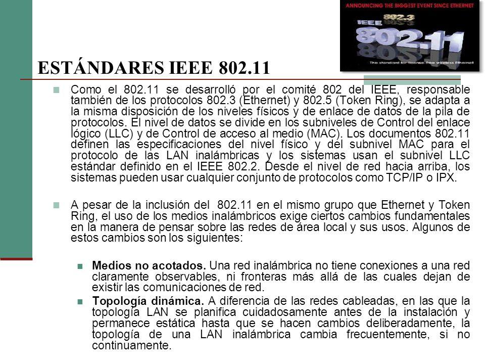 ESTÁNDARES IEEE 802.11