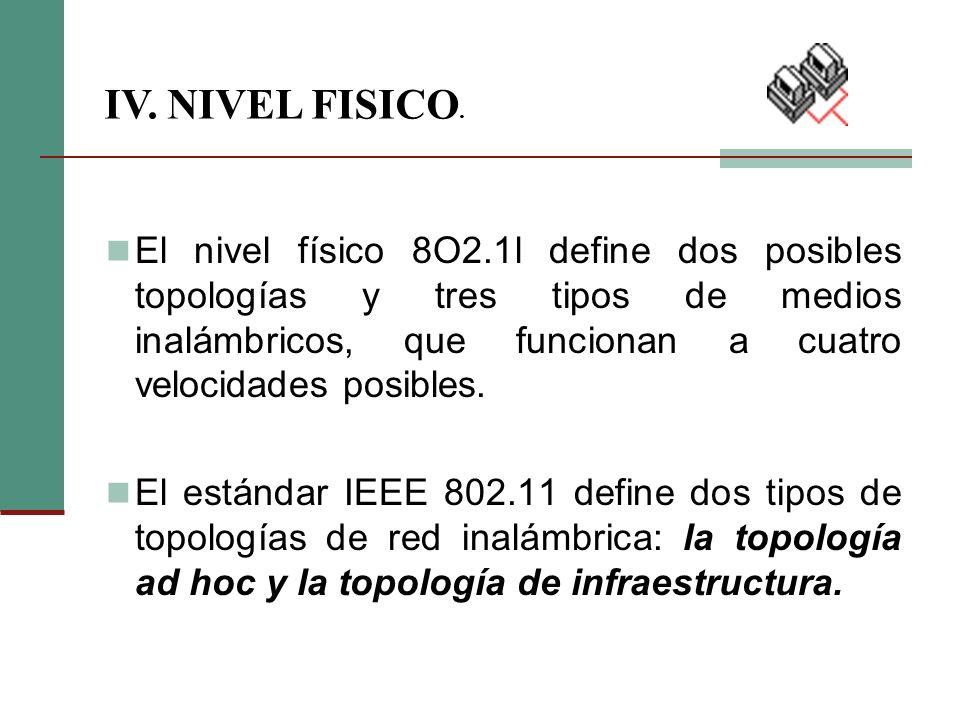 IV. NIVEL FISICO.