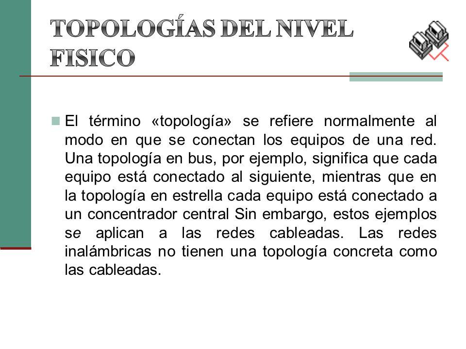 TOPOLOGÍAS DEL NIVEL FISICO