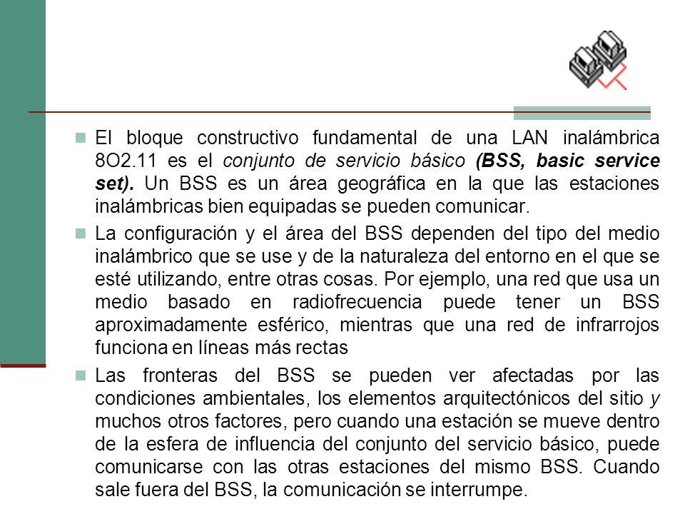 El bloque constructivo fundamental de una LAN inalámbrica 8O2