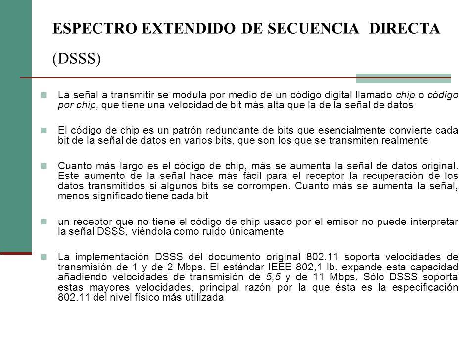 ESPECTRO EXTENDIDO DE SECUENCIA DIRECTA (DSSS)