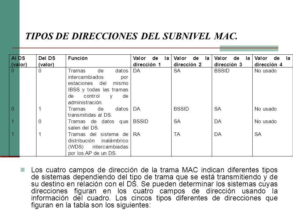TIPOS DE DIRECCIONES DEL SUBNIVEL MAC.