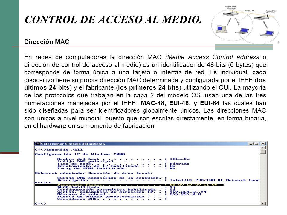 CONTROL DE ACCESO AL MEDIO.