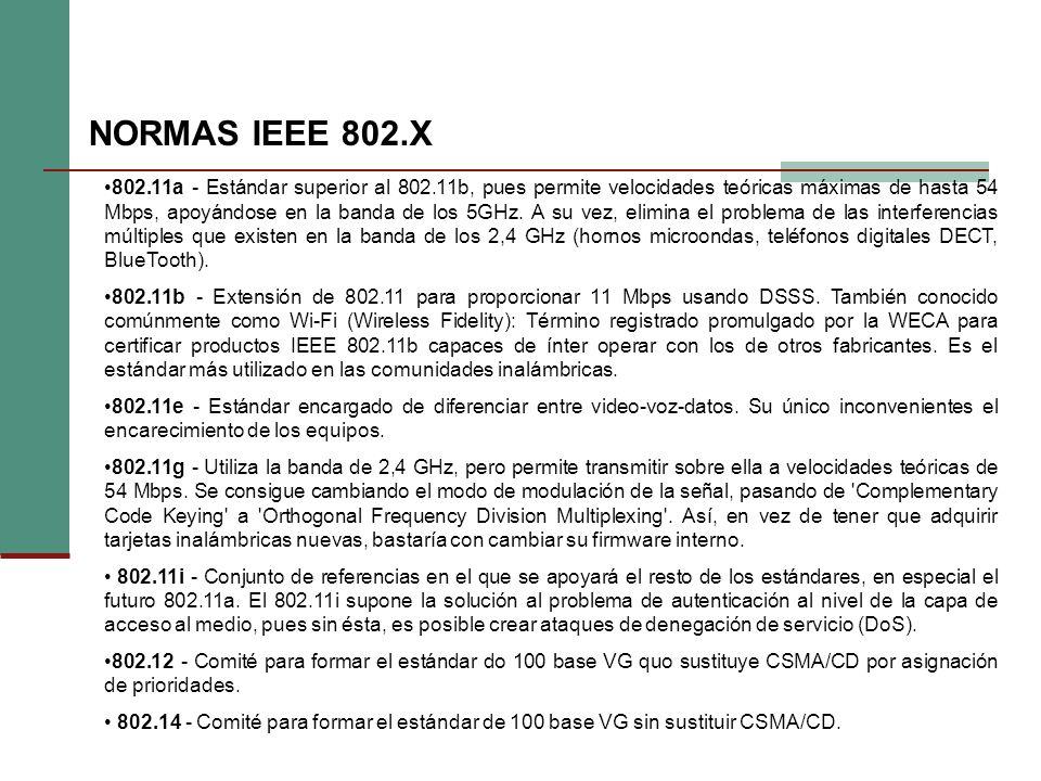 NORMAS IEEE 802.X