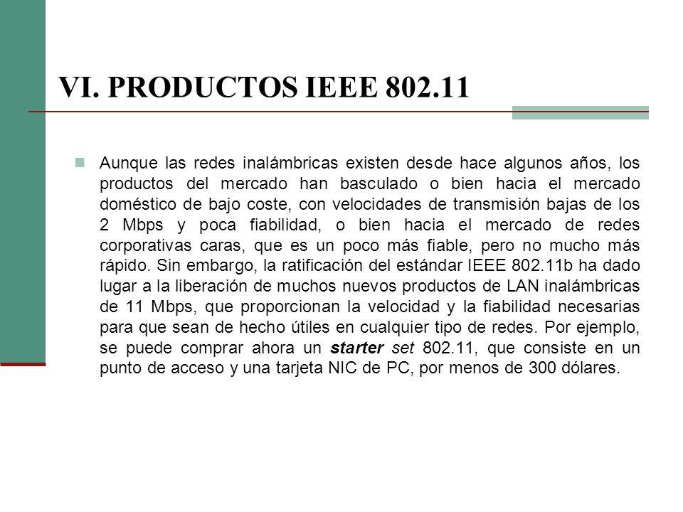 VI. PRODUCTOS IEEE 802.11
