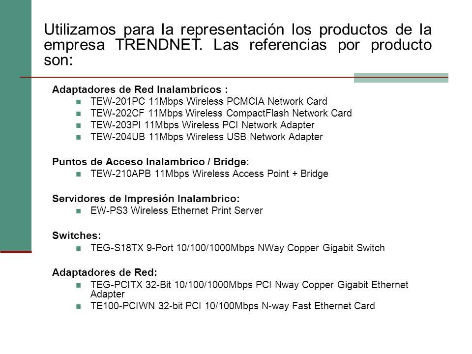Utilizamos para la representación los productos de la empresa TRENDNET