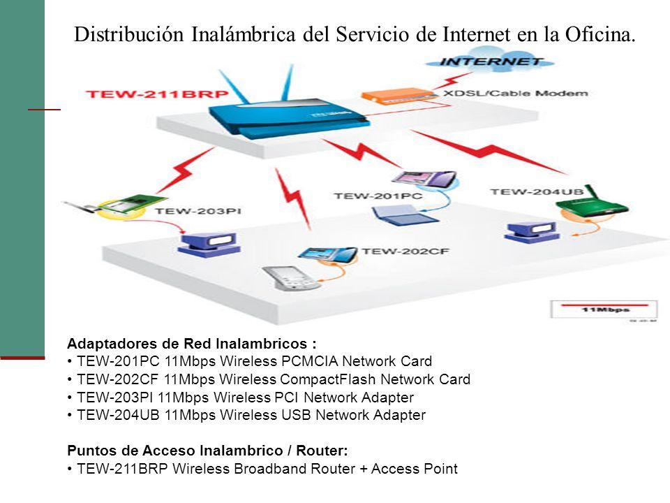 Distribución Inalámbrica del Servicio de Internet en la Oficina.