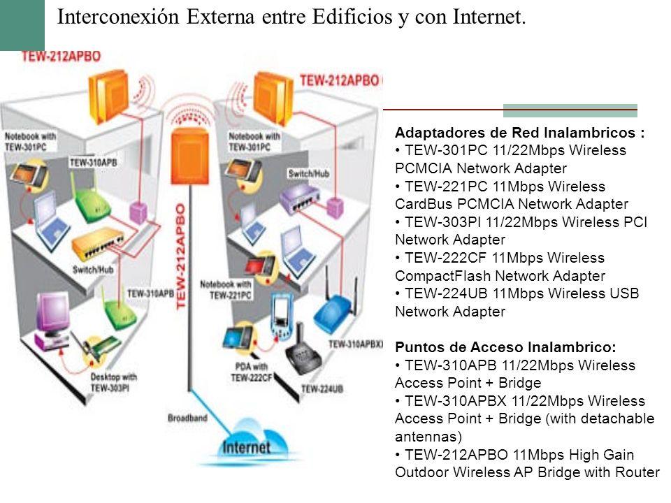Interconexión Externa entre Edificios y con Internet.