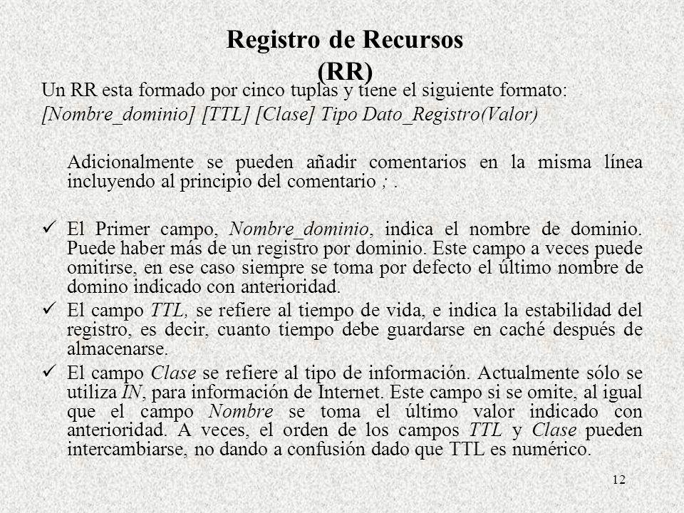 Registro de Recursos (RR)