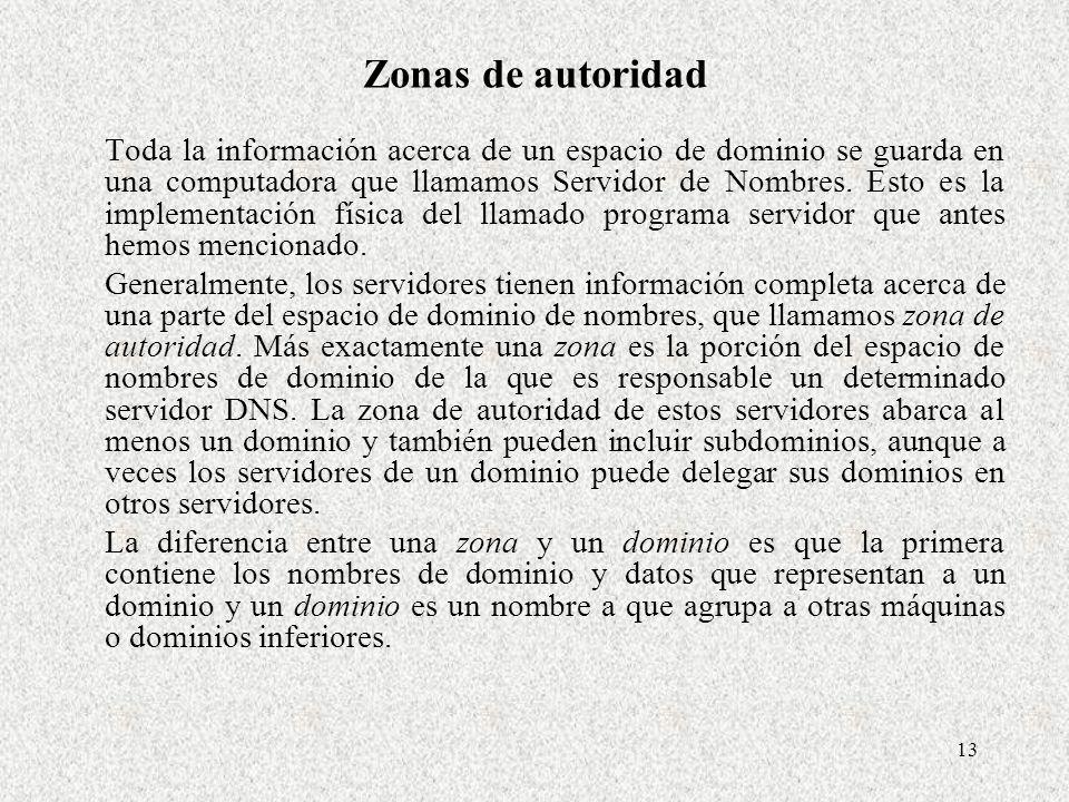 Zonas de autoridad