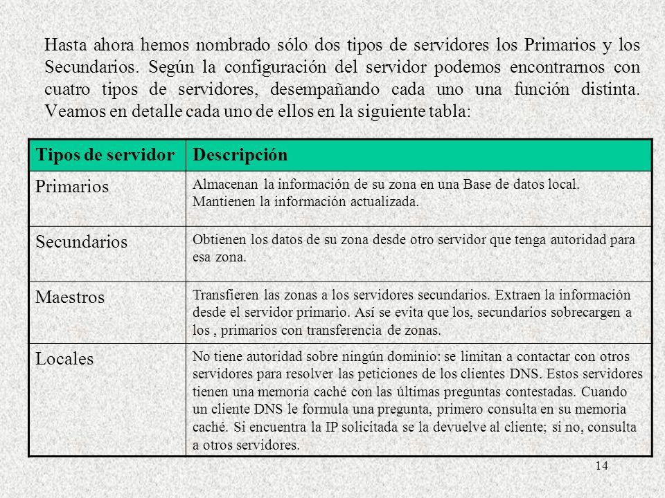 Hasta ahora hemos nombrado sólo dos tipos de servidores los Primarios y los Secundarios. Según la configuración del servidor podemos encontrarnos con cuatro tipos de servidores, desempañando cada uno una función distinta. Veamos en detalle cada uno de ellos en la siguiente tabla:
