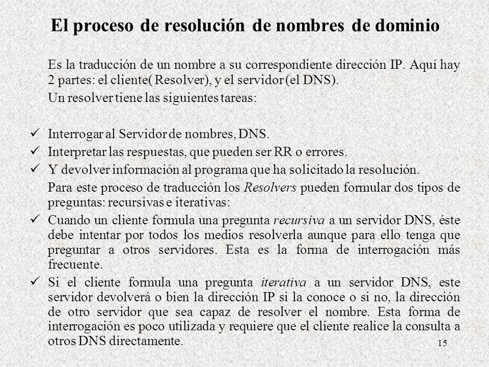 El proceso de resolución de nombres de dominio