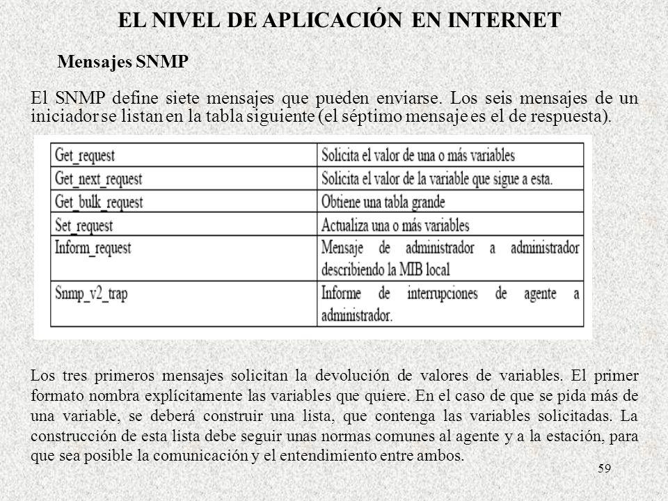 EL NIVEL DE APLICACIÓN EN INTERNET