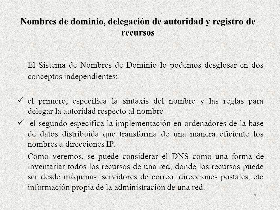 Nombres de dominio, delegación de autoridad y registro de recursos