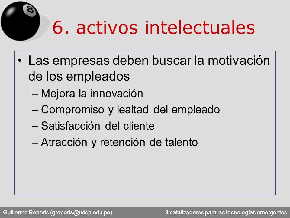 6. activos intelectuales