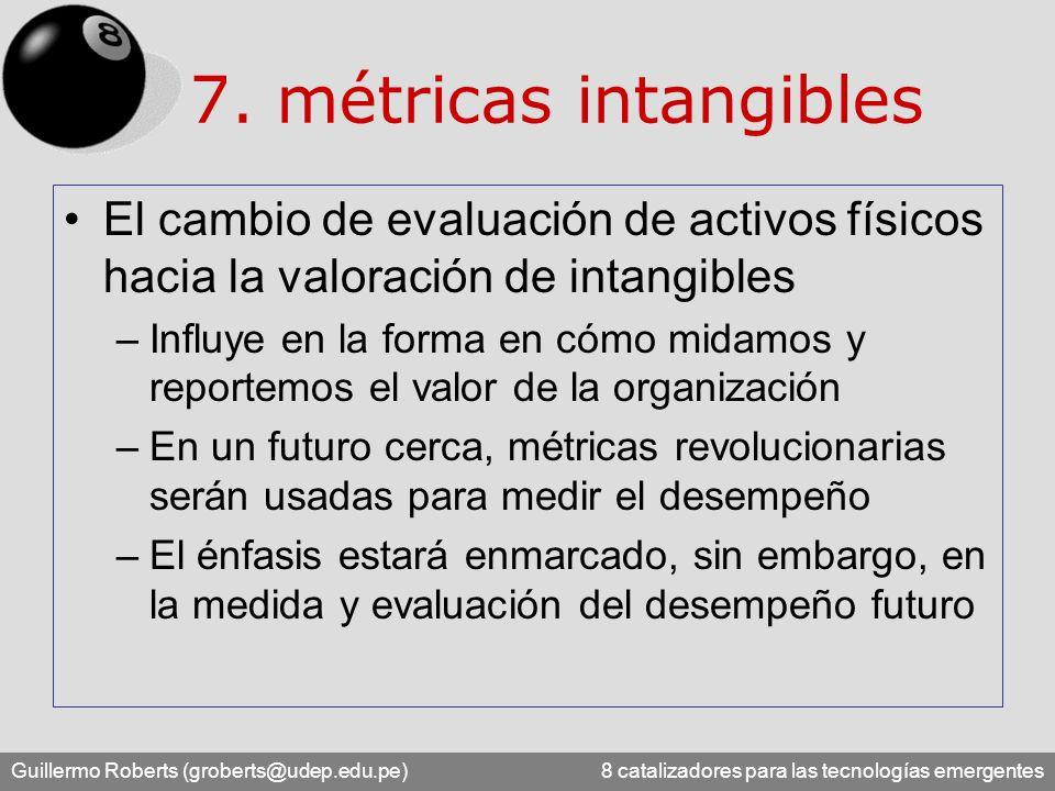7. métricas intangibles El cambio de evaluación de activos físicos hacia la valoración de intangibles.