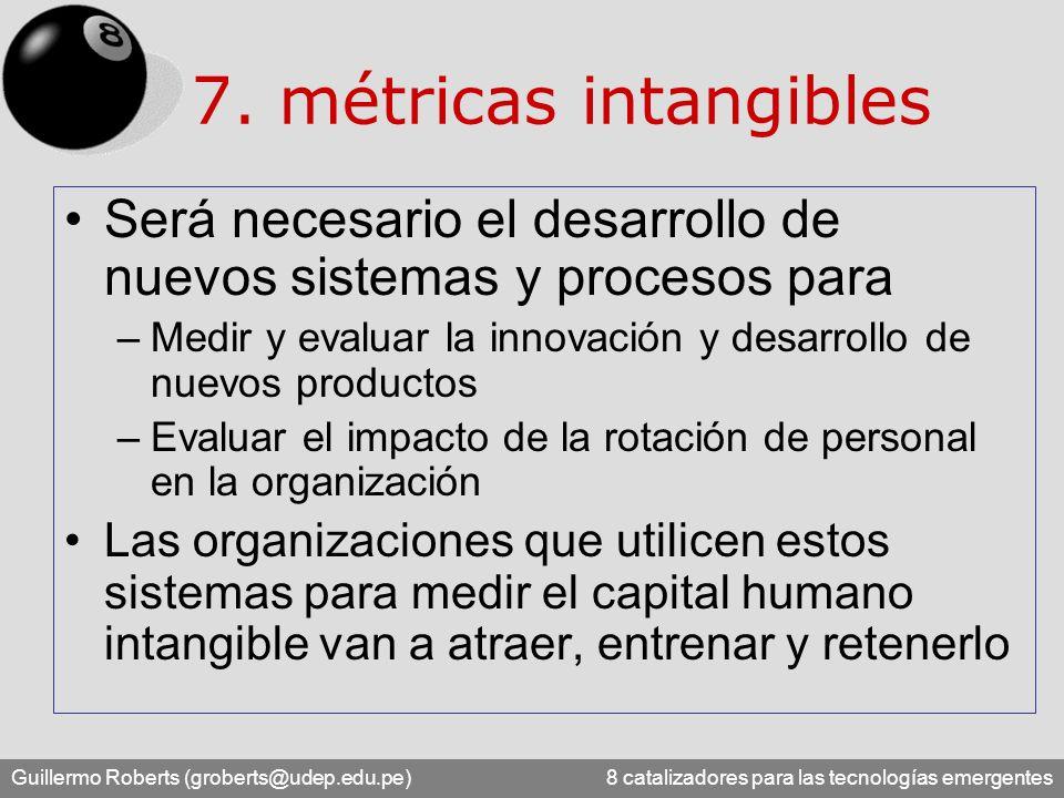 7. métricas intangibles Será necesario el desarrollo de nuevos sistemas y procesos para.