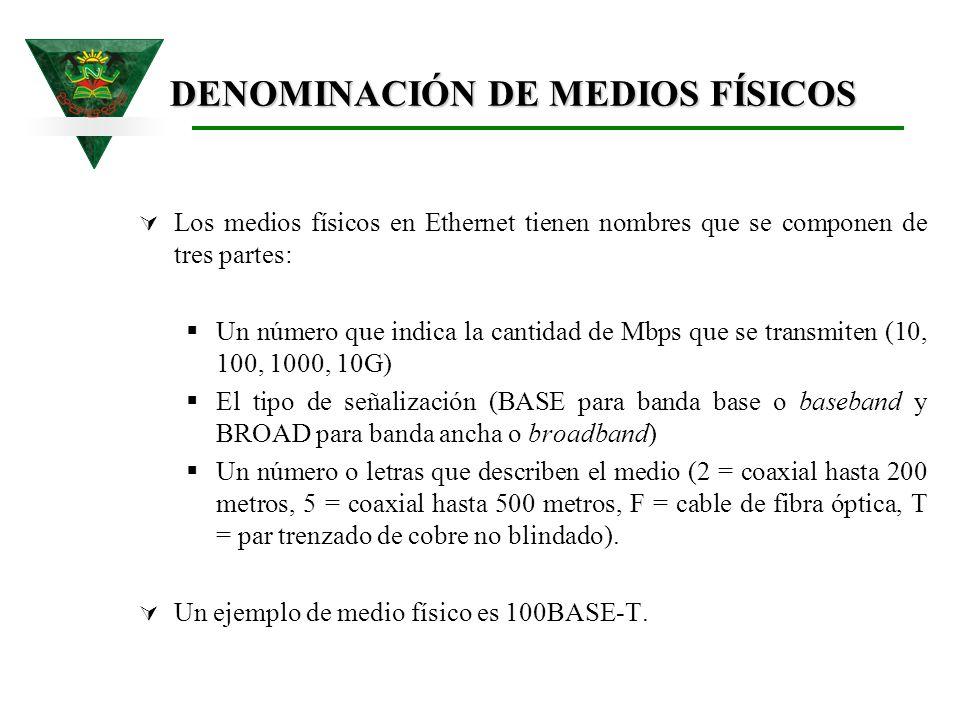 DENOMINACIÓN DE MEDIOS FÍSICOS