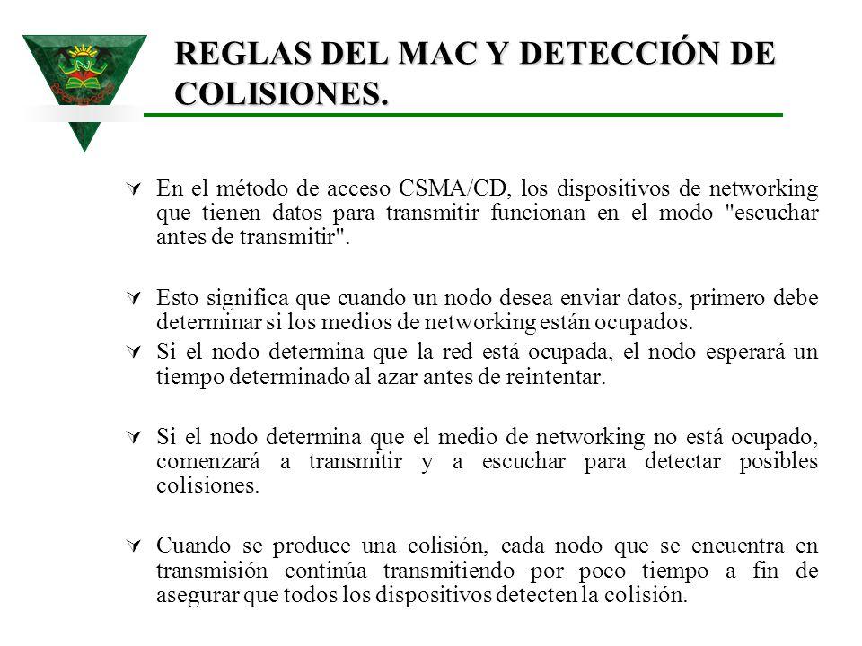 REGLAS DEL MAC Y DETECCIÓN DE COLISIONES.