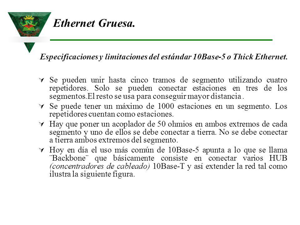 Ethernet Gruesa. Especificaciones y limitaciones del estándar 10Base-5 o Thick Ethernet.