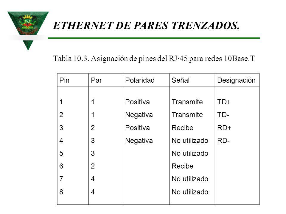 Tabla 10.3. Asignación de pines del RJ·45 para redes 10Base.T