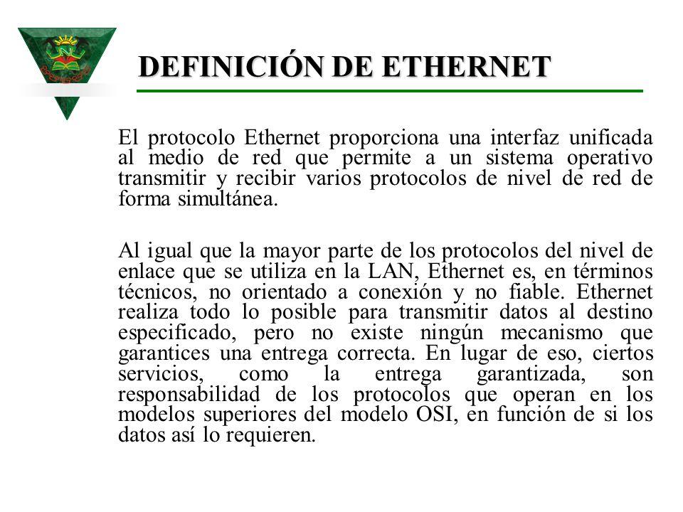 DEFINICIÓN DE ETHERNET