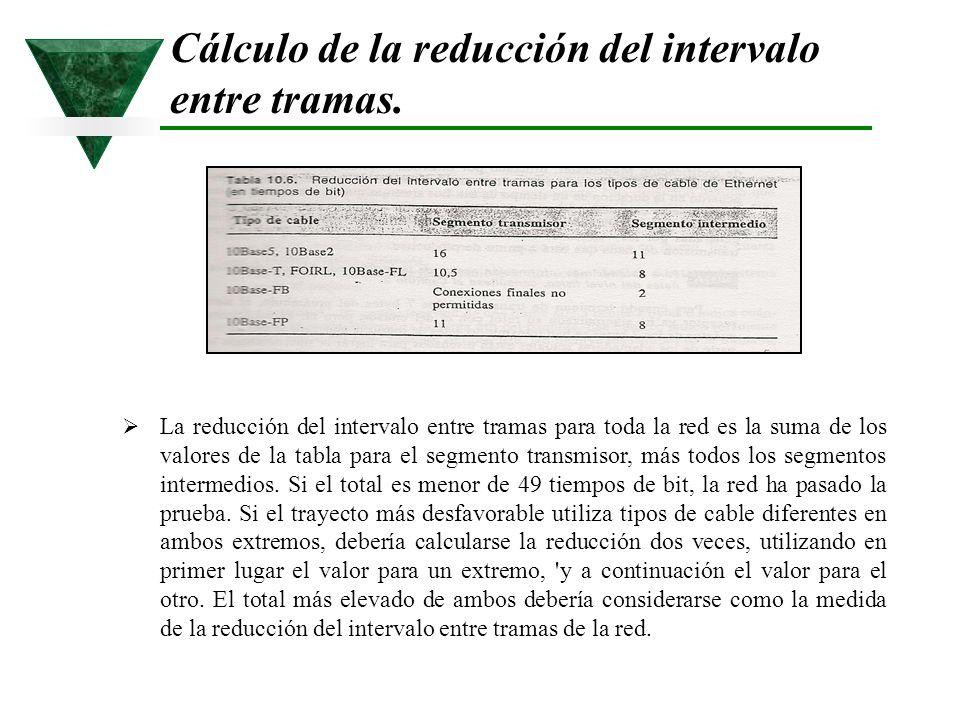 Cálculo de la reducción del intervalo entre tramas.