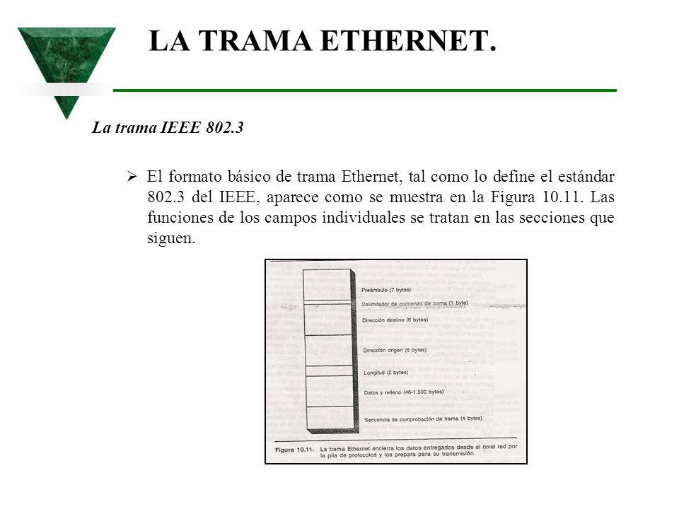 LA TRAMA ETHERNET. La trama IEEE 802.3