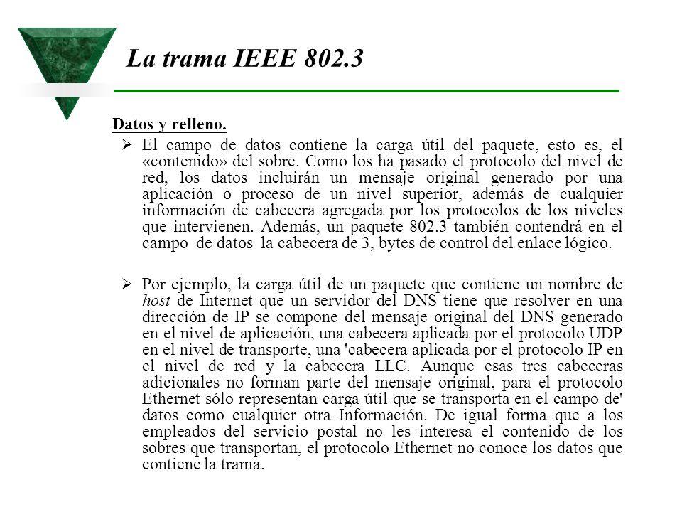 La trama IEEE 802.3 Datos y relleno.