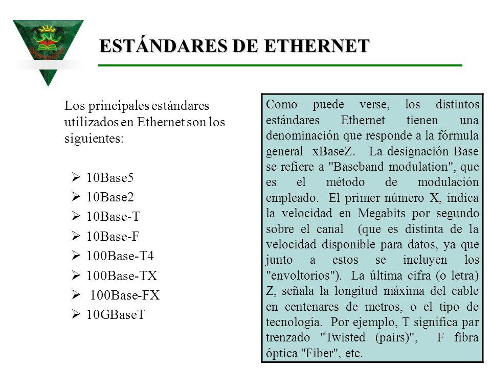 ESTÁNDARES DE ETHERNET