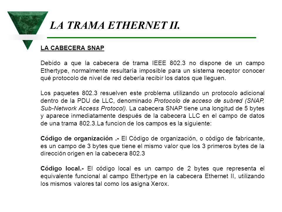 LA TRAMA ETHERNET II. LA CABECERA SNAP