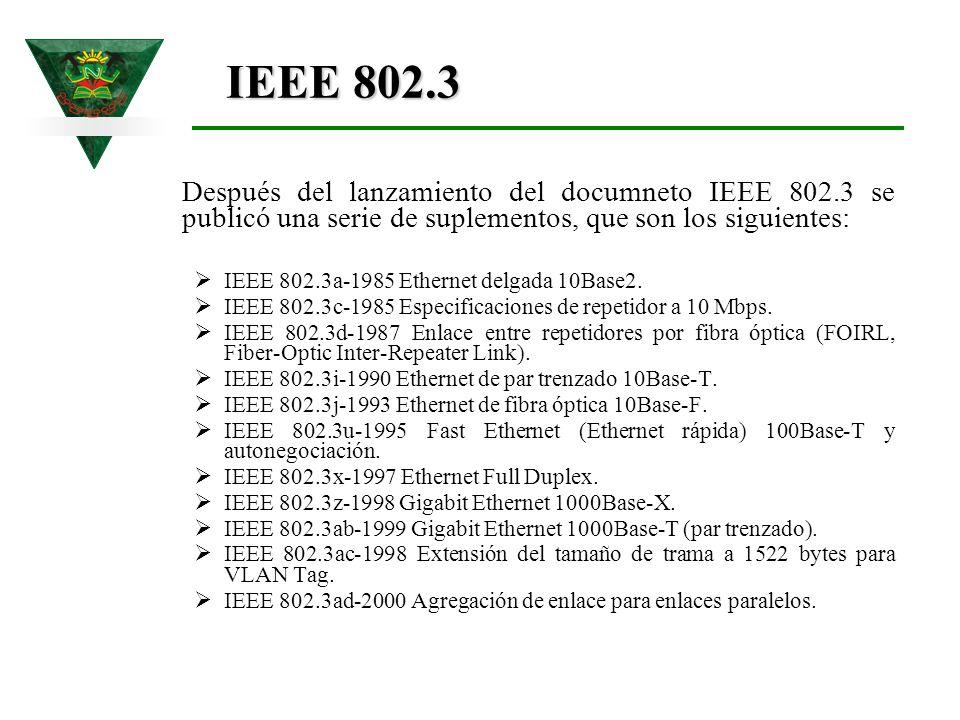 IEEE 802.3 Después del lanzamiento del documneto IEEE 802.3 se publicó una serie de suplementos, que son los siguientes: