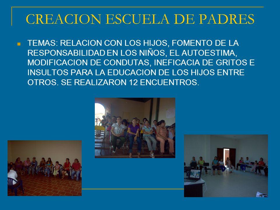 CREACION ESCUELA DE PADRES