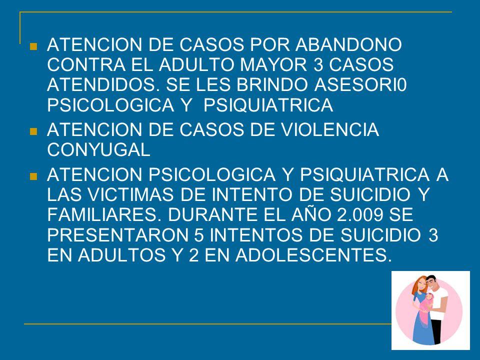ATENCION DE CASOS POR ABANDONO CONTRA EL ADULTO MAYOR 3 CASOS ATENDIDOS. SE LES BRINDO ASESORI0 PSICOLOGICA Y PSIQUIATRICA