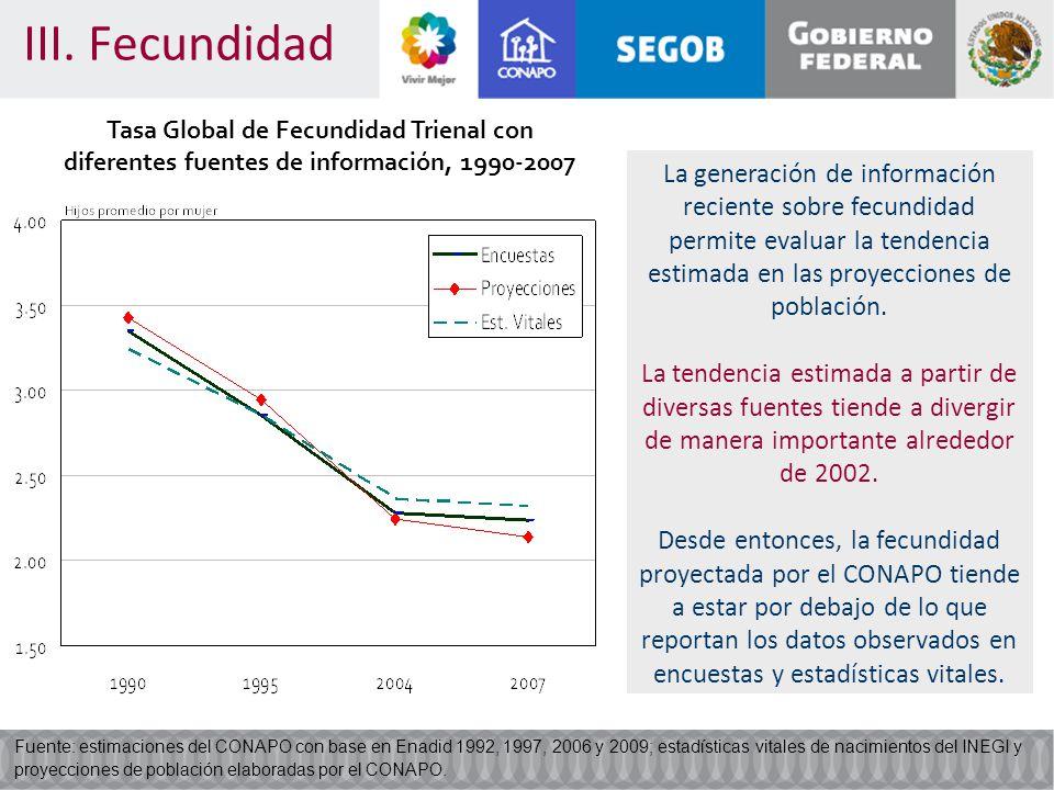 III. Fecundidad Tasa Global de Fecundidad Trienal con diferentes fuentes de información, 1990-2007.