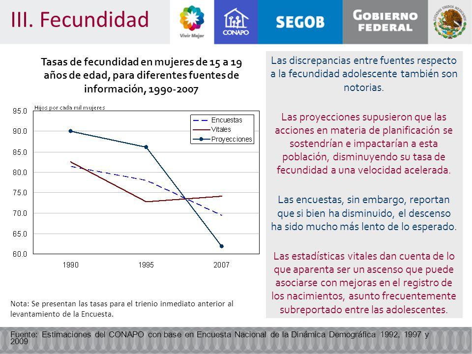 III. Fecundidad Tasas de fecundidad en mujeres de 15 a 19 años de edad, para diferentes fuentes de información, 1990-2007.