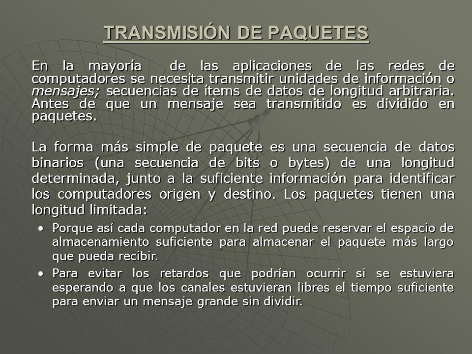 TRANSMISIÓN DE PAQUETES