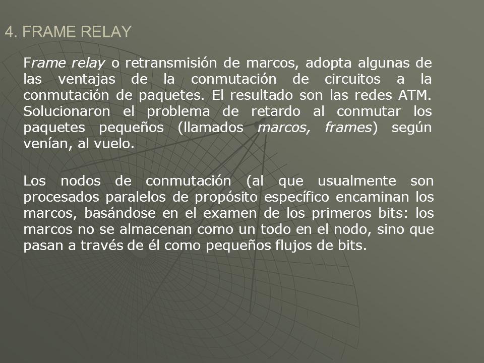 4. FRAME RELAY